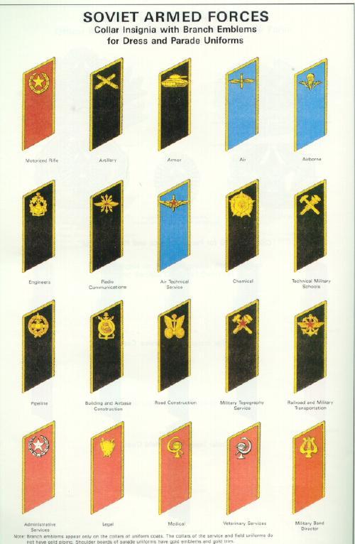 Soviet Insignia Illustrations