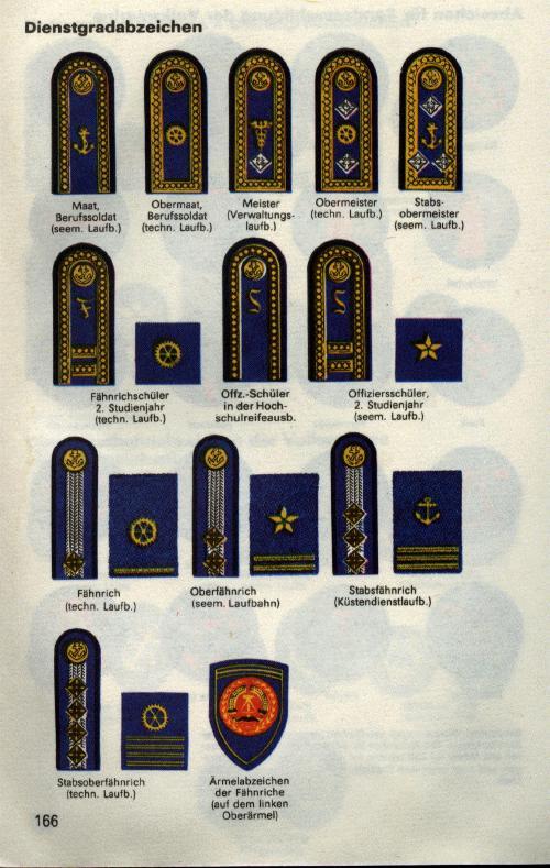 Nco Ranks Navy East German Navy Nco And